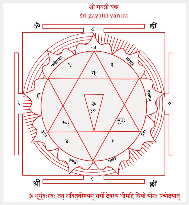 Gayatri Upasana: The Source Of Universal Power   Jai Guru Dev