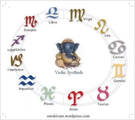 Vedic Astrology 1   Jai Guru Dev