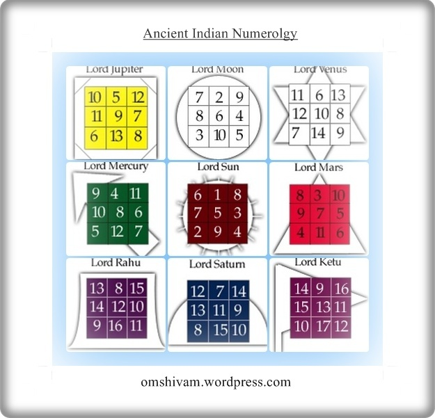 Learn advanced numerology photo 3